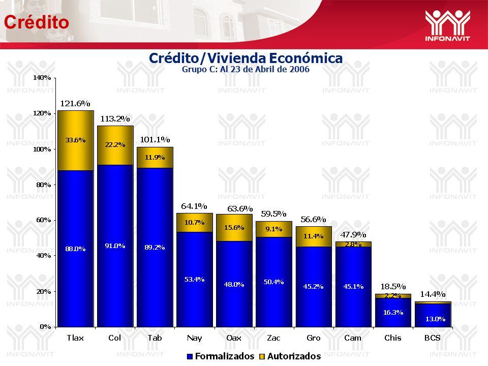 Crédito/Vivienda Económica Grupo C: Al 23 de Abril de 2006 Crédito