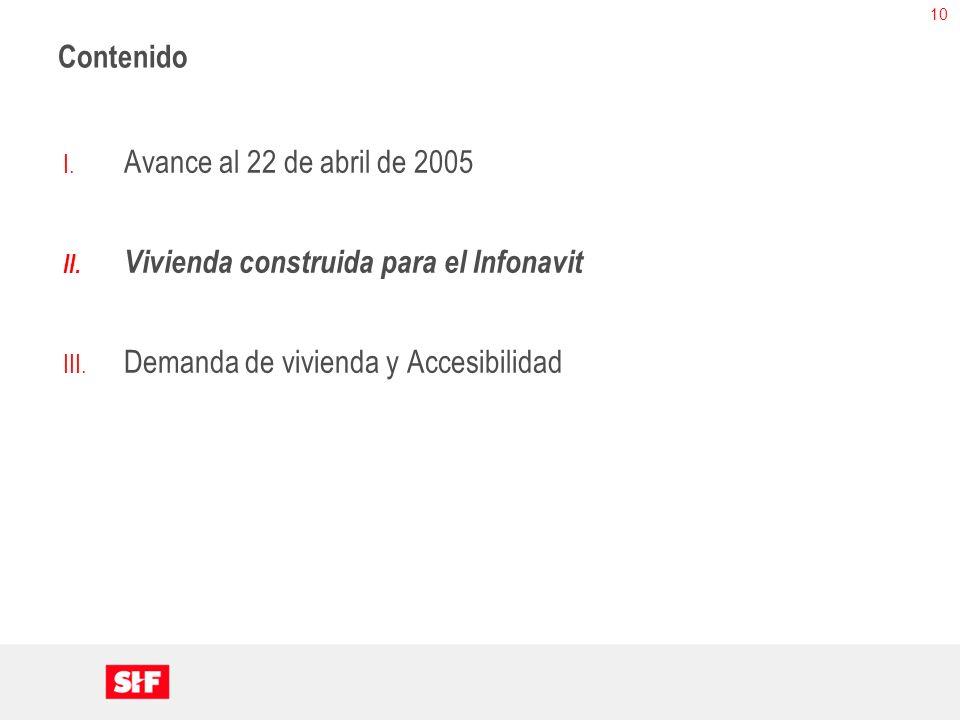 10 I. Avance al 22 de abril de 2005 II. Vivienda construida para el Infonavit III. Demanda de vivienda y Accesibilidad Contenido