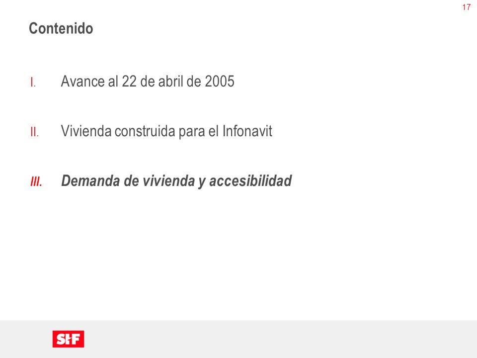 17 I. Avance al 22 de abril de 2005 II. Vivienda construida para el Infonavit III. Demanda de vivienda y accesibilidad Contenido