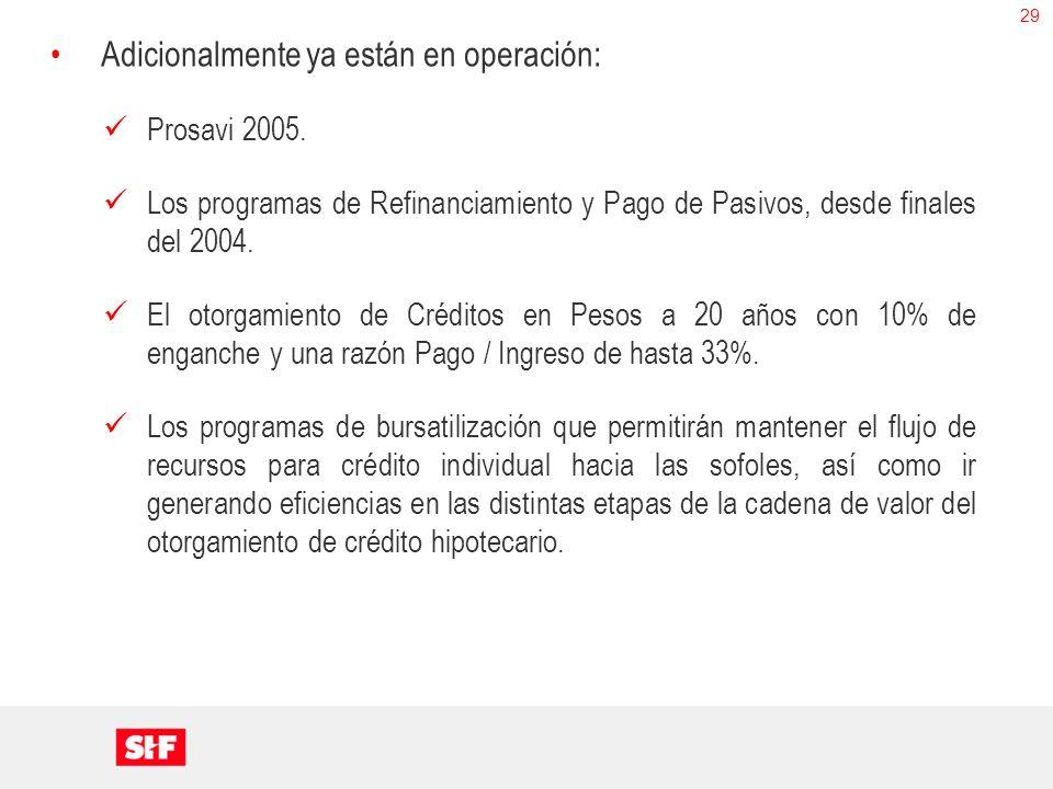 29 Adicionalmente ya están en operación: Prosavi 2005. Los programas de Refinanciamiento y Pago de Pasivos, desde finales del 2004. El otorgamiento de
