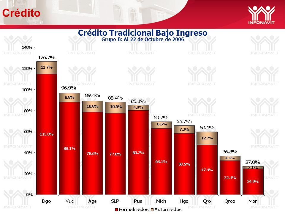 Crédito Tradicional Bajo Ingreso Grupo B: Al 22 de Octubre de 2006 Crédito