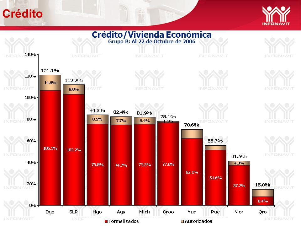 Crédito/Vivienda Económica Grupo B: Al 22 de Octubre de 2006 Crédito
