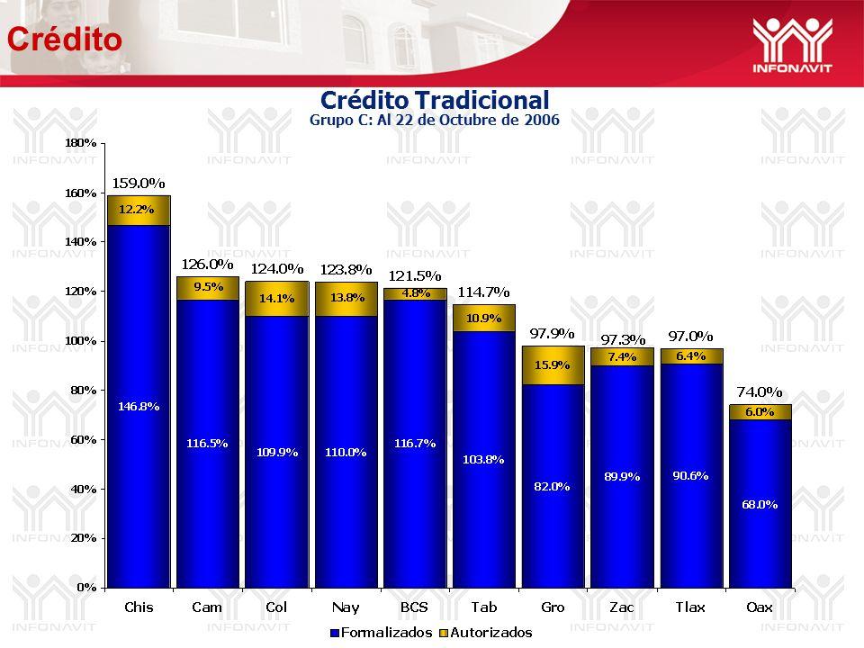 Crédito Tradicional Grupo C: Al 22 de Octubre de 2006 Crédito