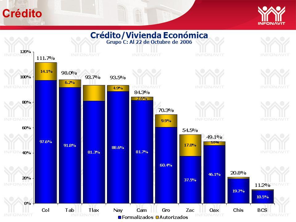 Crédito/Vivienda Económica Grupo C: Al 22 de Octubre de 2006 Crédito
