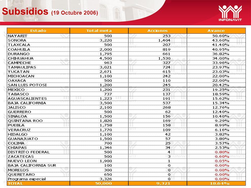 Subsidios (19 Octubre 2006)