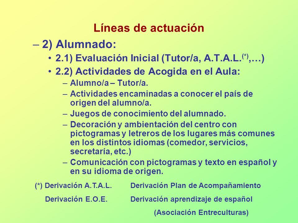 Líneas de actuación –2) Alumnado: 2.1) Evaluación Inicial (Tutor/a, A.T.A.L. (*),…) 2.2) Actividades de Acogida en el Aula: –Alumno/a – Tutor/a. –Acti