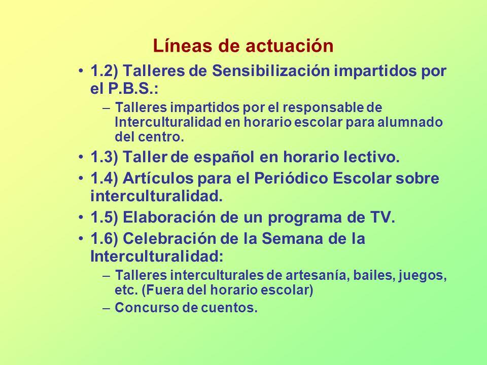 1.2) Talleres de Sensibilización impartidos por el P.B.S.: –Talleres impartidos por el responsable de Interculturalidad en horario escolar para alumna
