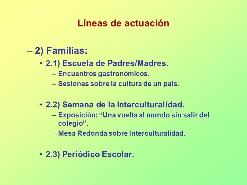 –2) Familias: 2.1) Escuela de Padres/Madres. –Encuentros gastronómicos. –Sesiones sobre la cultura de un país. 2.2) Semana de la Interculturalidad. –E