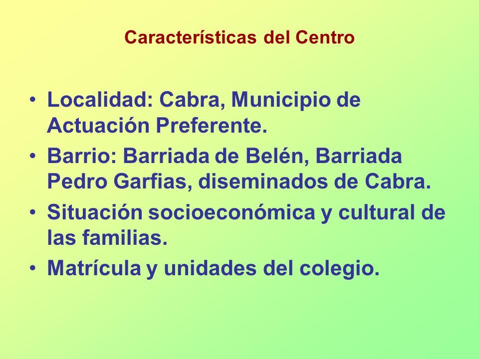 Características del Centro Localidad: Cabra, Municipio de Actuación Preferente. Barrio: Barriada de Belén, Barriada Pedro Garfias, diseminados de Cabr
