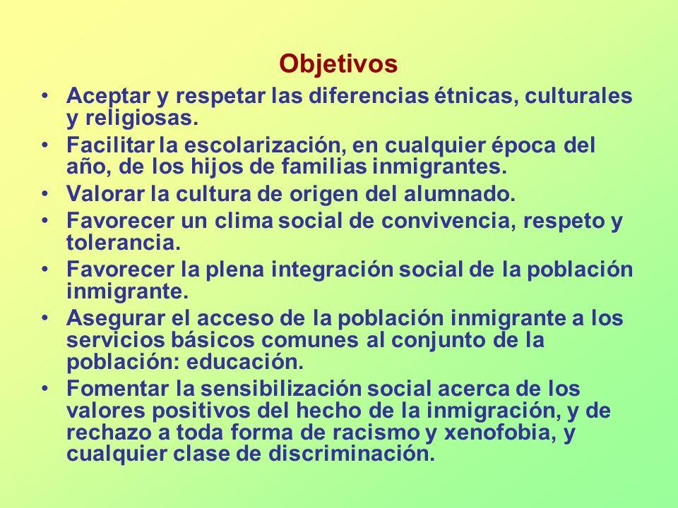 Objetivos Aceptar y respetar las diferencias étnicas, culturales y religiosas. Facilitar la escolarización, en cualquier época del año, de los hijos d