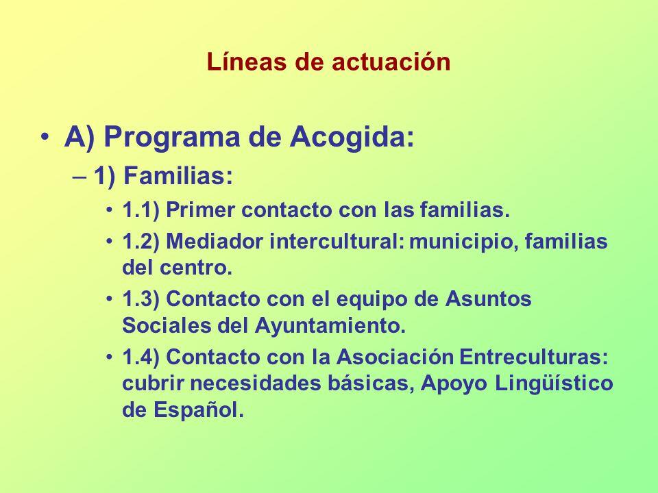 Líneas de actuación A) Programa de Acogida: –1) Familias: 1.1) Primer contacto con las familias. 1.2) Mediador intercultural: municipio, familias del