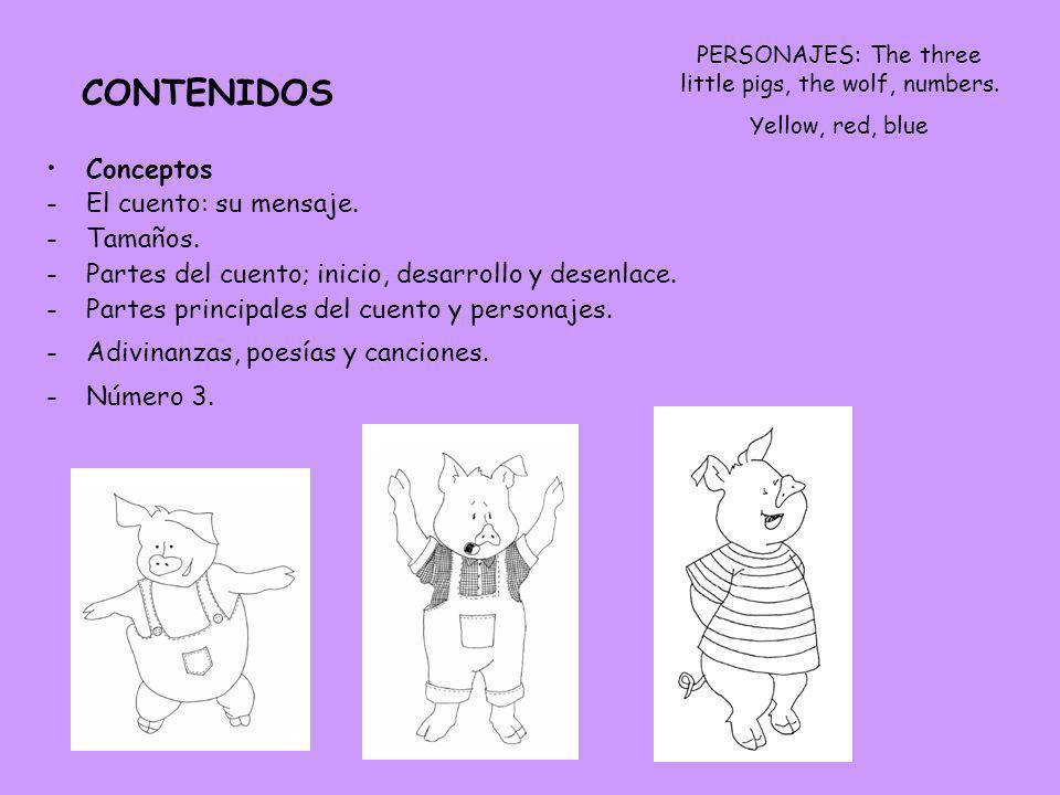 CONTENIDOS Conceptos -El cuento: su mensaje. -Tamaños. -Partes del cuento; inicio, desarrollo y desenlace. -Partes principales del cuento y personajes