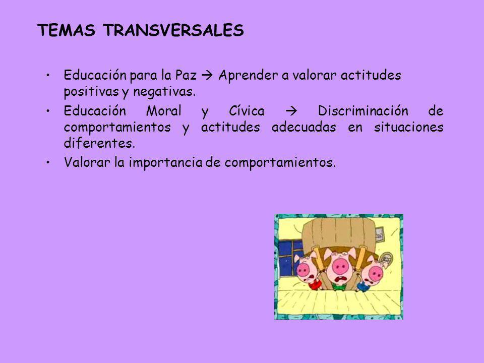 Educación para la Paz Aprender a valorar actitudes positivas y negativas. Educación Moral y Cívica Discriminación de comportamientos y actitudes adecu