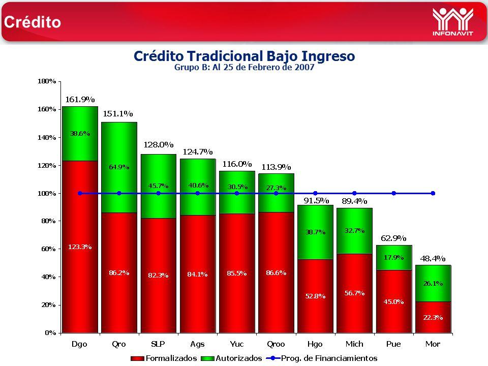 Crédito Tradicional Bajo Ingreso Grupo B: Al 25 de Febrero de 2007 Crédito