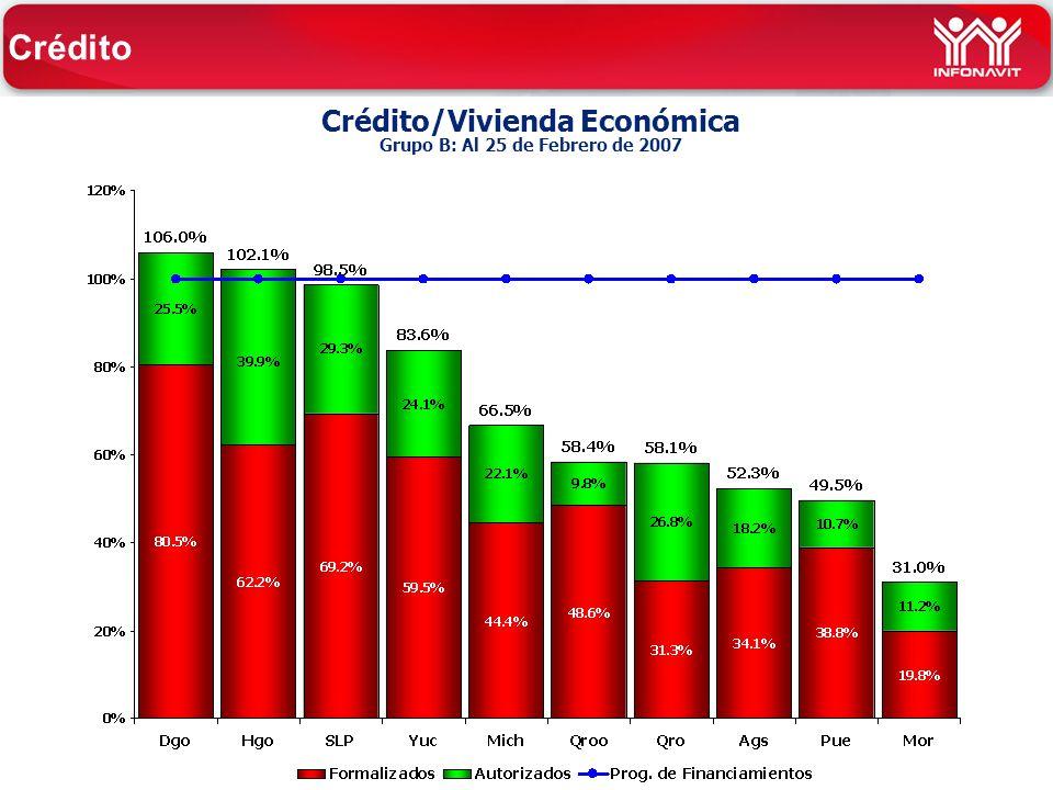 Crédito/Vivienda Económica Grupo B: Al 25 de Febrero de 2007 Crédito