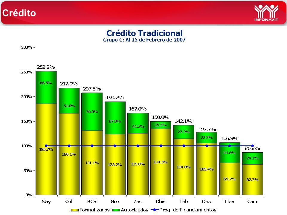 Crédito Tradicional Grupo C: Al 25 de Febrero de 2007 Crédito