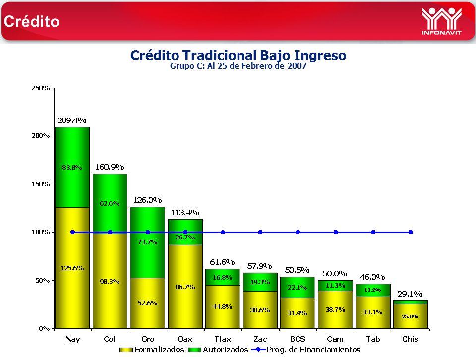 Crédito Tradicional Bajo Ingreso Grupo C: Al 25 de Febrero de 2007 Crédito