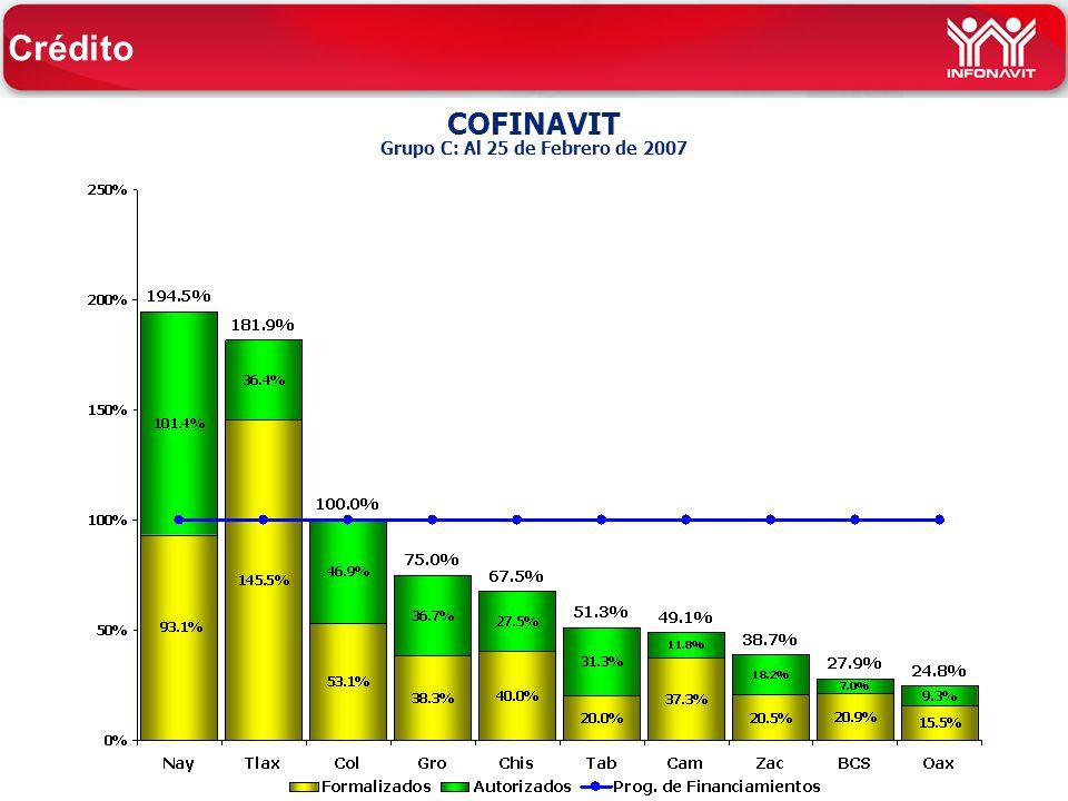 COFINAVIT Grupo C: Al 25 de Febrero de 2007 Crédito