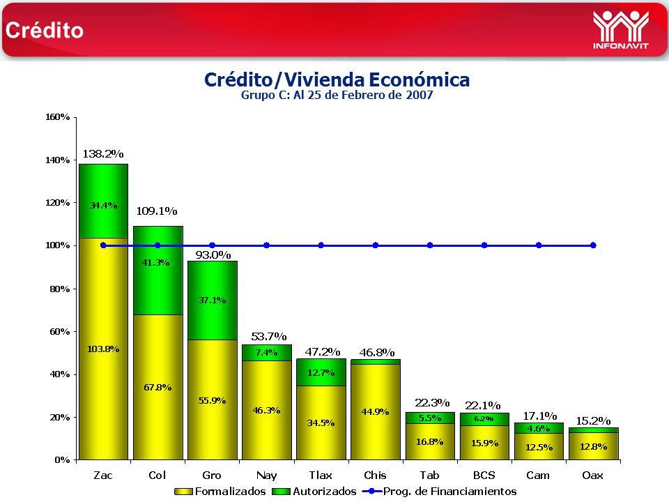 Crédito/Vivienda Económica Grupo C: Al 25 de Febrero de 2007 Crédito