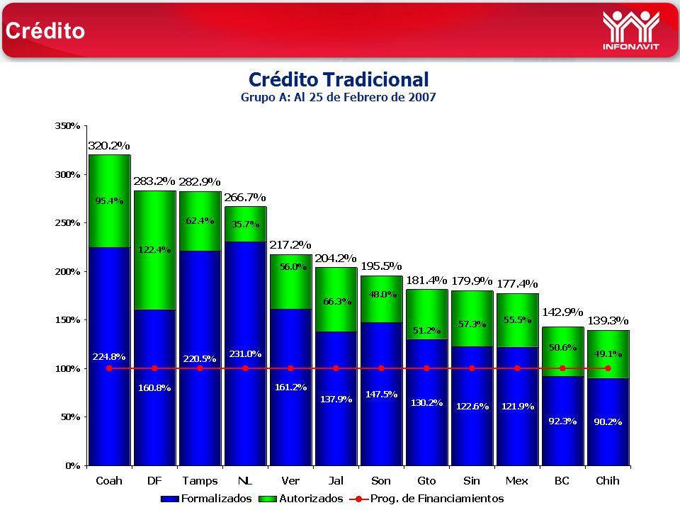 Crédito Tradicional Grupo A: Al 25 de Febrero de 2007 Crédito
