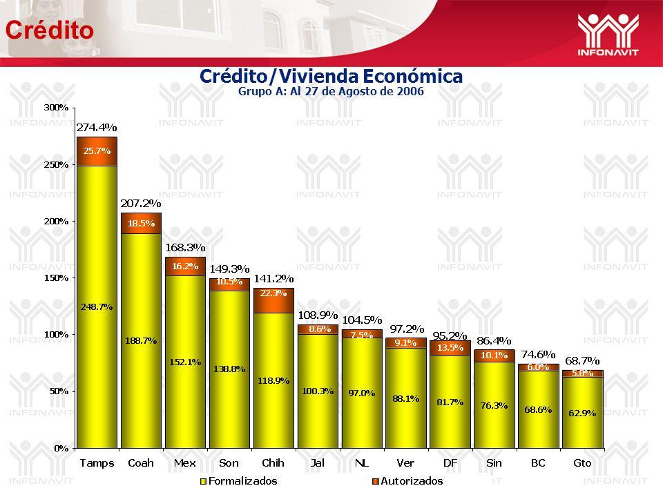 Crédito/Vivienda Económica Grupo A: Al 27 de Agosto de 2006 Crédito