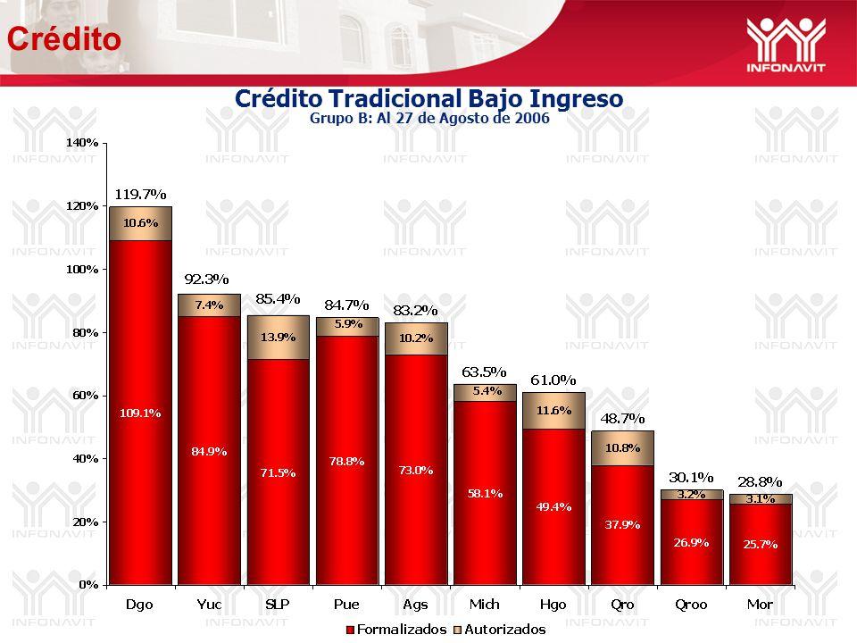 Crédito Tradicional Bajo Ingreso Grupo B: Al 27 de Agosto de 2006 Crédito