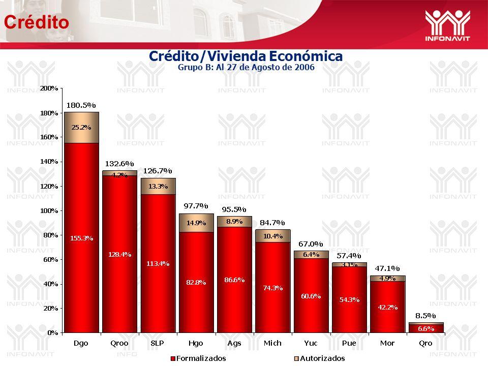 Crédito/Vivienda Económica Grupo B: Al 27 de Agosto de 2006 Crédito