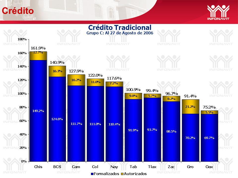 Crédito Tradicional Grupo C: Al 27 de Agosto de 2006 Crédito
