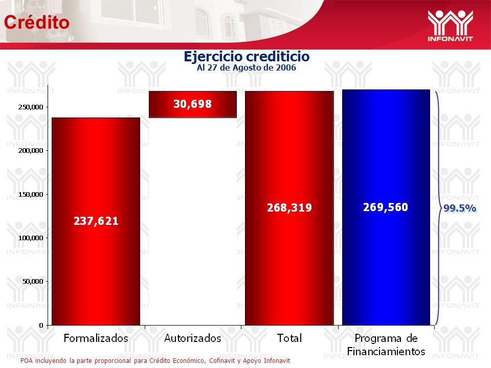 Ejercicio crediticio Al 27 de Agosto de 2006 Crédito 99.5% POA incluyendo la parte proporcional para Crédito Económico, Cofinavit y Apoyo Infonavit