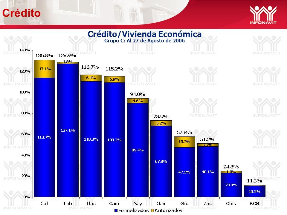 Crédito/Vivienda Económica Grupo C: Al 27 de Agosto de 2006 Crédito
