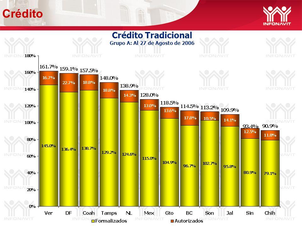Crédito Tradicional Grupo A: Al 27 de Agosto de 2006 Crédito