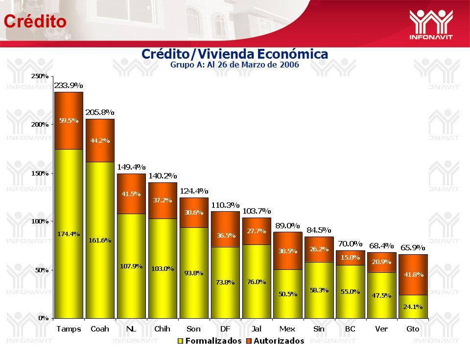 Crédito/Vivienda Económica Grupo A: Al 26 de Marzo de 2006 Crédito