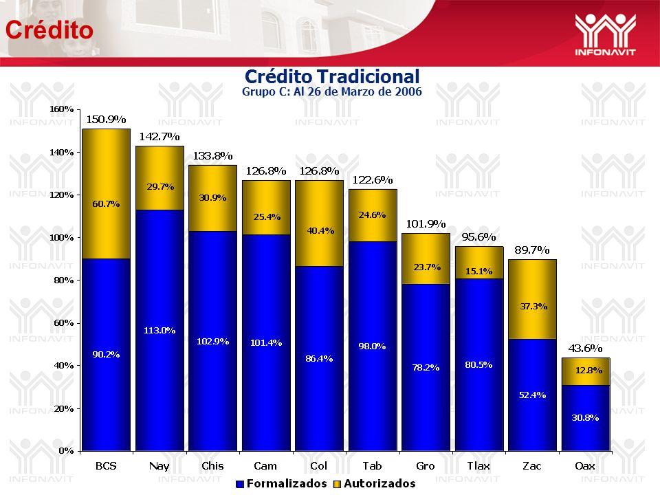 Crédito Tradicional Grupo C: Al 26 de Marzo de 2006 Crédito