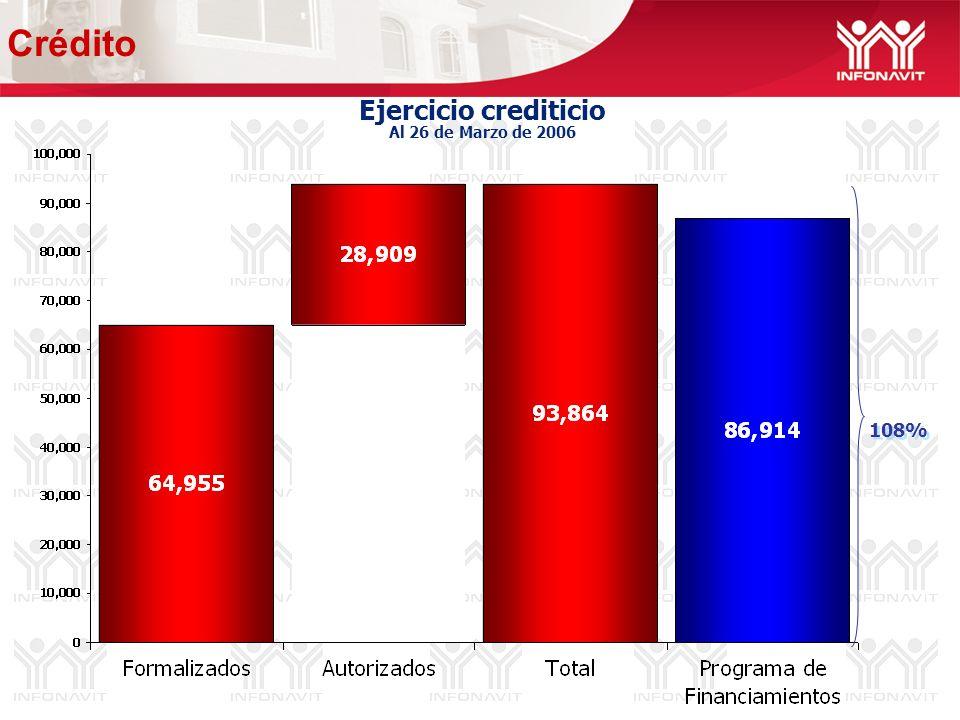 Ejercicio crediticio Al 26 de Marzo de 2006 Crédito 108%