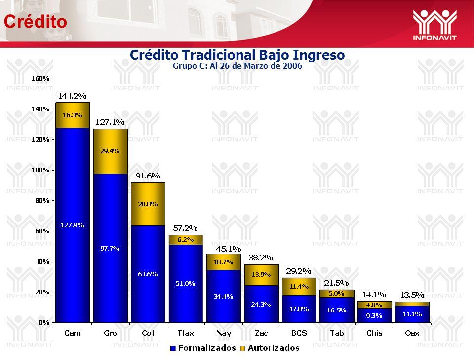 Crédito Tradicional Bajo Ingreso Grupo C: Al 26 de Marzo de 2006 Crédito