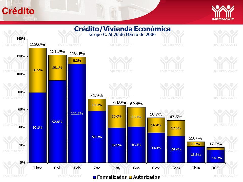 Crédito/Vivienda Económica Grupo C: Al 26 de Marzo de 2006 Crédito