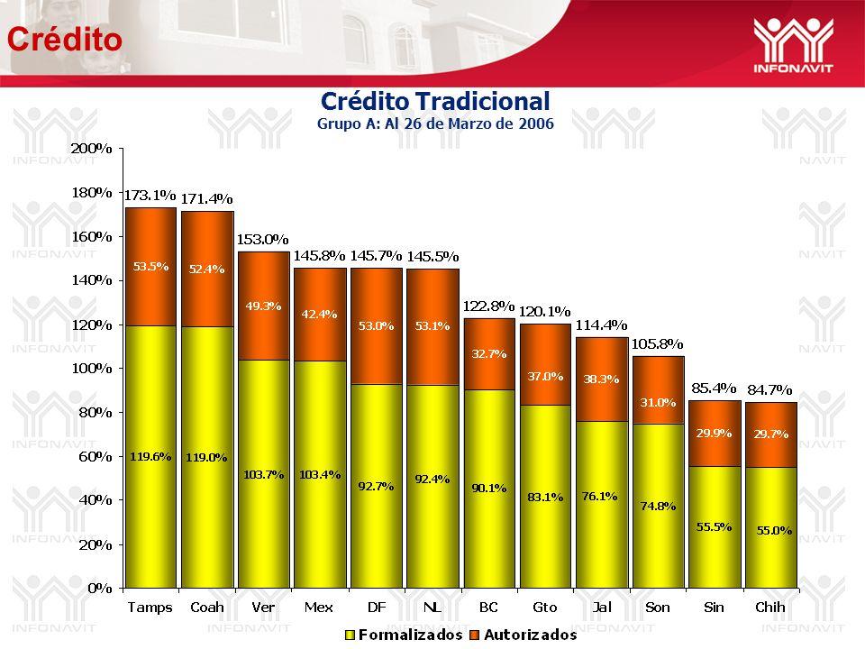 Crédito Tradicional Grupo A: Al 26 de Marzo de 2006 Crédito