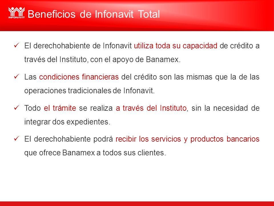 Beneficios de Infonavit Total El derechohabiente de Infonavit utiliza toda su capacidad de crédito a través del Instituto, con el apoyo de Banamex. La