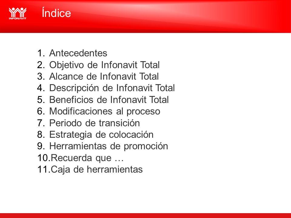 Índice 1.Antecedentes 2.Objetivo de Infonavit Total 3.Alcance de Infonavit Total 4.Descripción de Infonavit Total 5.Beneficios de Infonavit Total 6.Mo