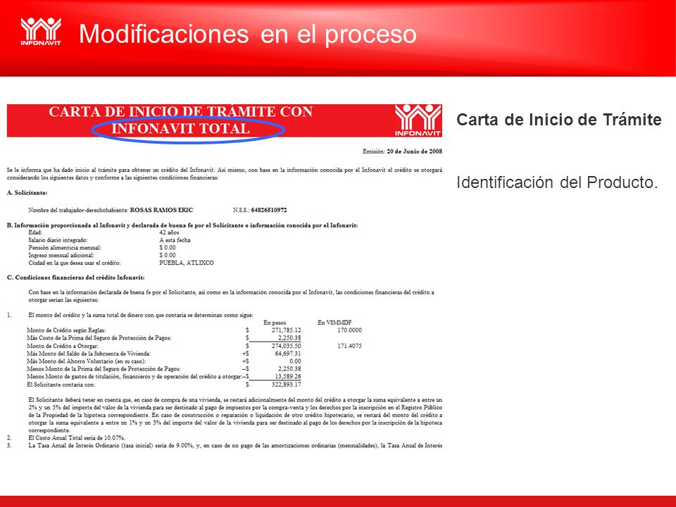 Carta de Inicio de Trámite Identificación del Producto. Modificaciones en el proceso