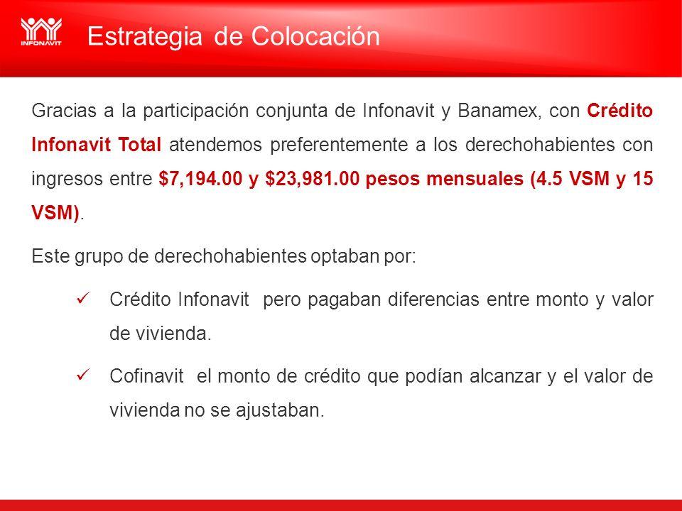 Gracias a la participación conjunta de Infonavit y Banamex, con Crédito Infonavit Total atendemos preferentemente a los derechohabientes con ingresos