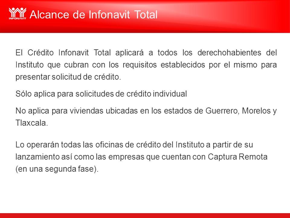 Alcance de Infonavit Total El Crédito Infonavit Total aplicará a todos los derechohabientes del Instituto que cubran con los requisitos establecidos p
