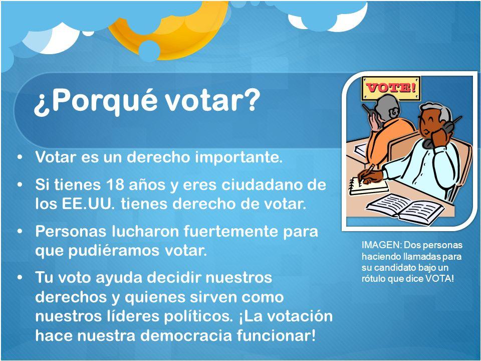 Las leyes que hacen la votación accesible Americans with Disabilities Act (ADA) of 1990 Help America Vote Act (HAVA) of 2002 IMAGEN: Un varon no vidente votando.