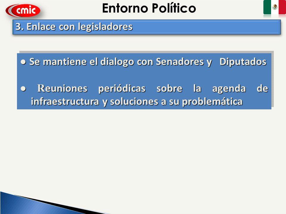 Entorno Político Se mantiene el dialogo con Senadores y Diputados Se mantiene el dialogo con Senadores y Diputados R euniones periódicas sobre la agen