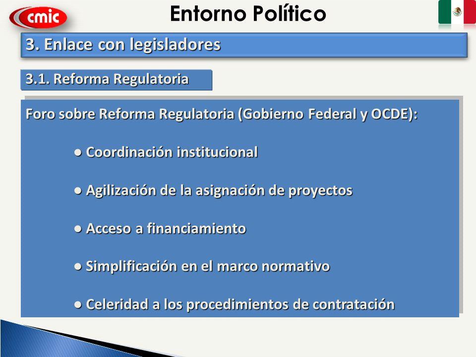 Entorno Político 3.1. Reforma Regulatoria Foro sobre Reforma Regulatoria (Gobierno Federal y OCDE): Coordinación institucional Coordinación institucio