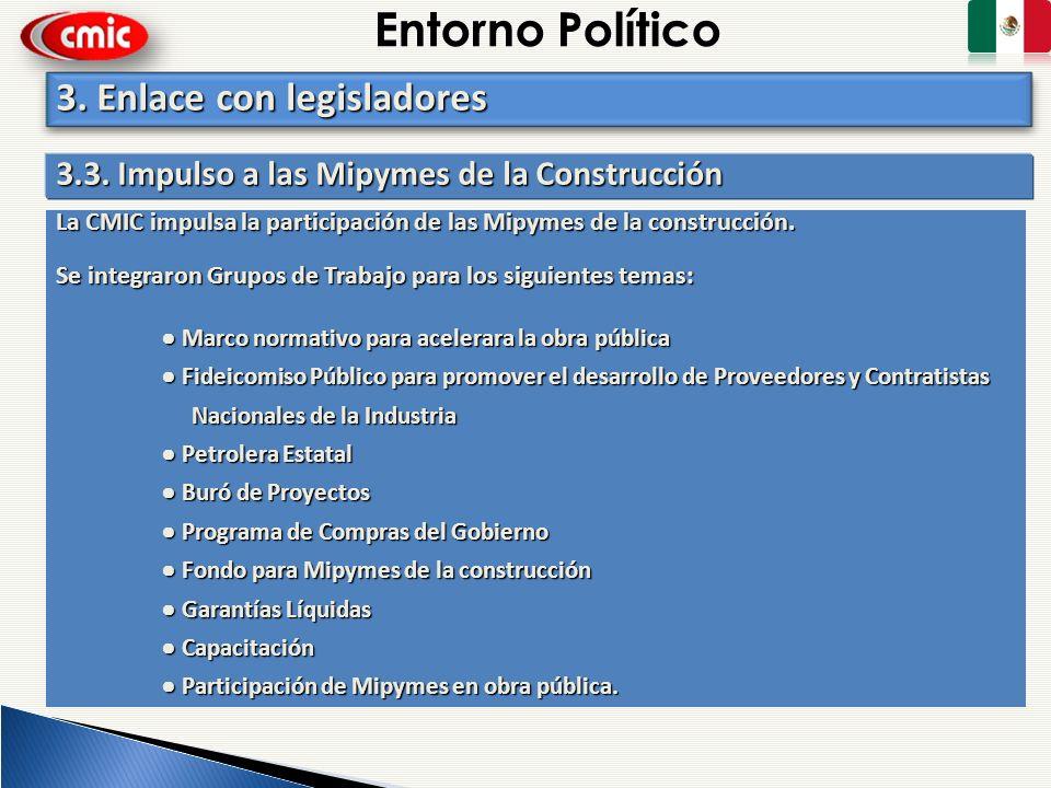 Entorno Político 3.3. Impulso a las Mipymes de la Construcción La CMIC impulsa la participación de las Mipymes de la construcción. Se integraron Grupo