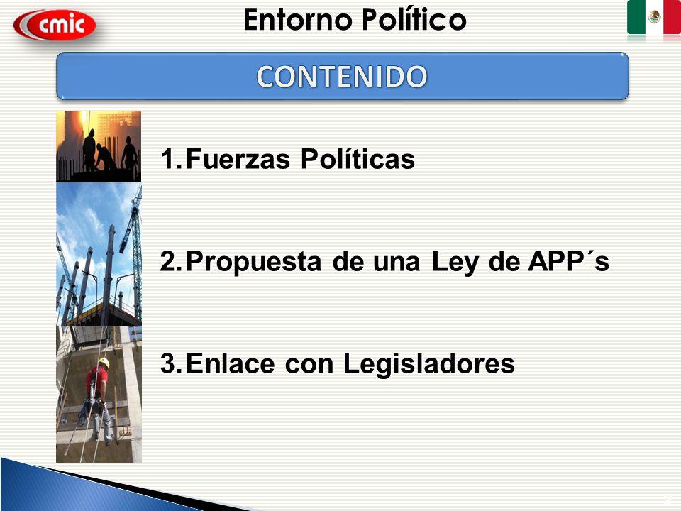 2 1.Fuerzas Políticas 2.Propuesta de una Ley de APP´s 3.Enlace con Legisladores Entorno Político