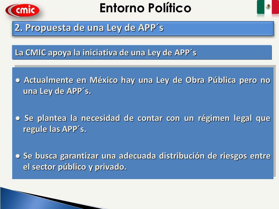 Entorno Político Actualmente en México hay una Ley de Obra Pública pero no una Ley de APP´s. Actualmente en México hay una Ley de Obra Pública pero no