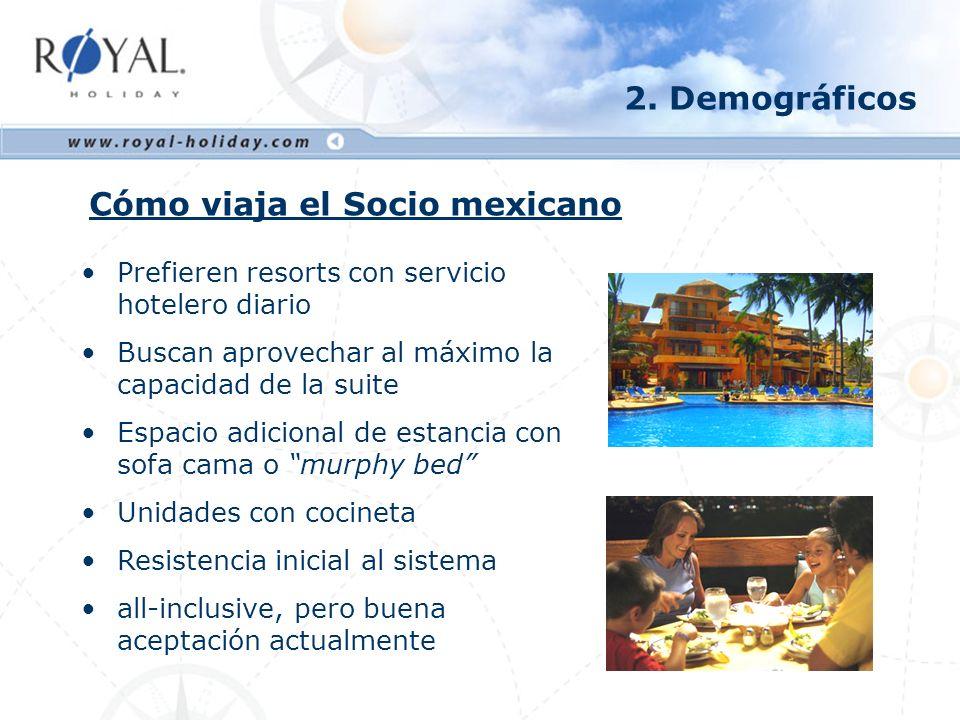 3.Experiencia Vacacional Estudio Embajador Hab. hotelera Jr.