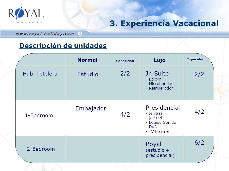3. Experiencia Vacacional Ambassador Studio Royal Presidential